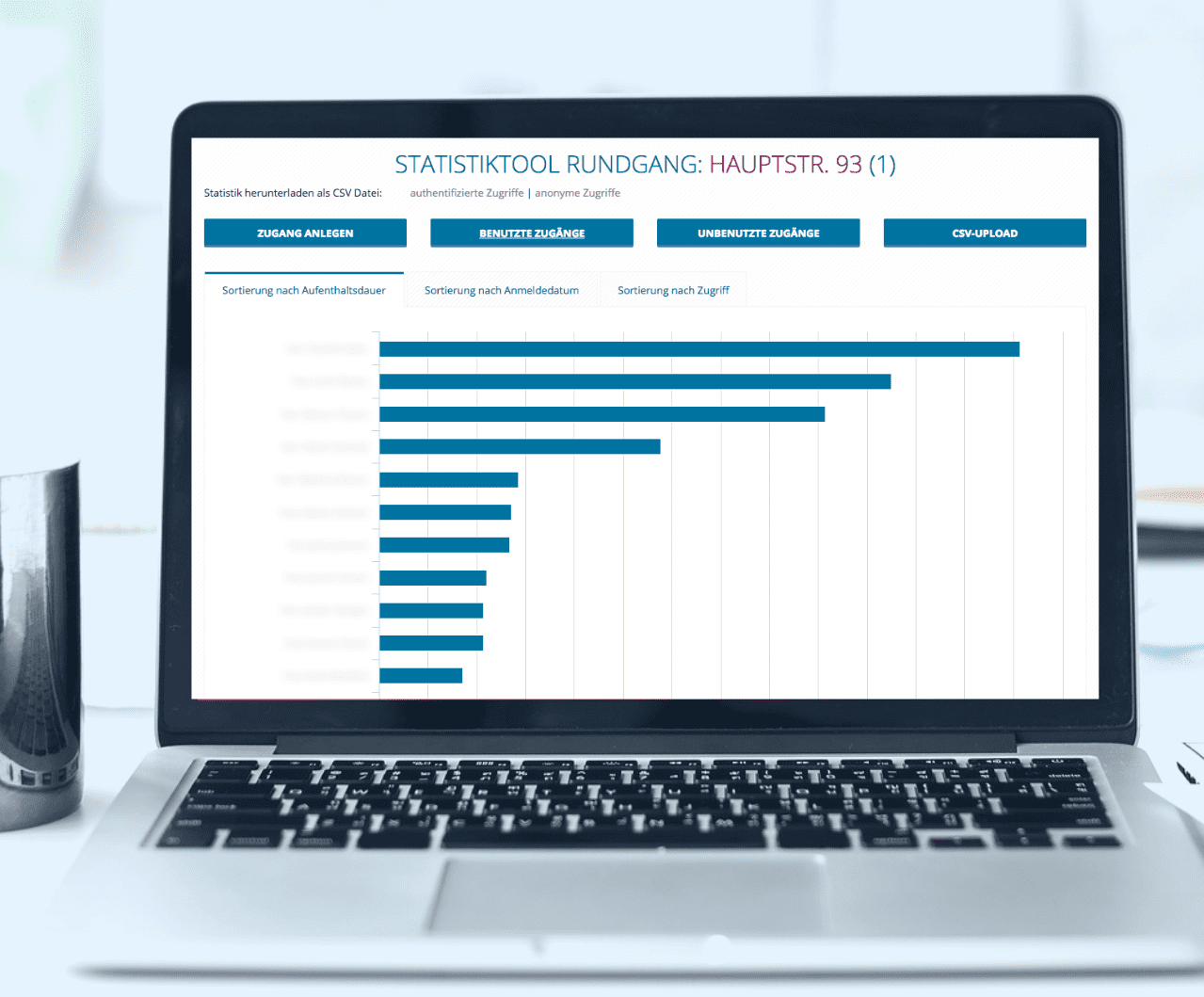 Ogulos Statistiktool gewährt Ihnen tiefe Einblicke in die virtuellen Rungänge ihrer Interessenten